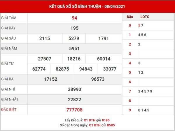 Thống kê sổ xố Bình Thuận thứ 5 ngày 15/4/2021