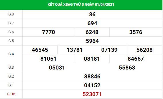 Dự đoán kết quả XS An Giang Vip ngày 08/04/2021