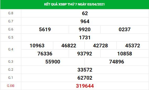 Soi cầu dự đoán XS Bình Phước Vip ngày 10/04/2021