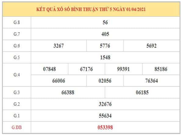 Thống kê KQXSBT ngày 8/4/2021 dựa trên kết quả kì trước