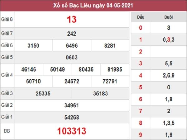 Soi Cầu XSBL 11/05/2021