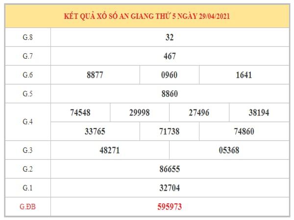 Dự đoán XSAG ngày 6/5/2021 dựa trên kết quả kì trước