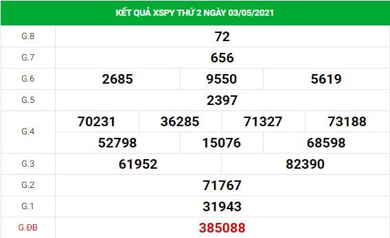 Phân tích kết quả XS Phú Yên ngày 10/05/2021