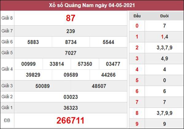 Thống kê XSQNM 11/5/2021 tổng hợp những cặp lô về nhiều