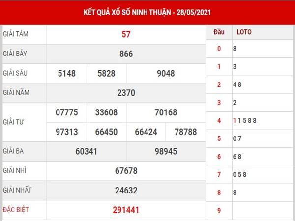 Soi cầu kết quả xổ số Ninh Thuận thứ 6 ngày 4/6/2021