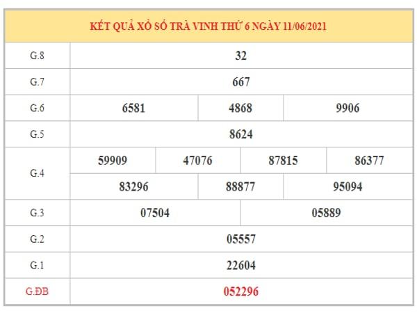 Thống kê KQXSTV ngày 18/6/2021 dựa trên kết quả kì trước