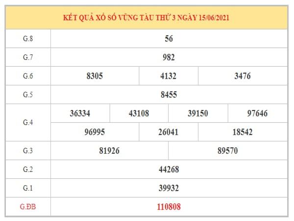 Nhận định KQXSVT ngày 22/6/2021 dựa trên kết quả kì trước