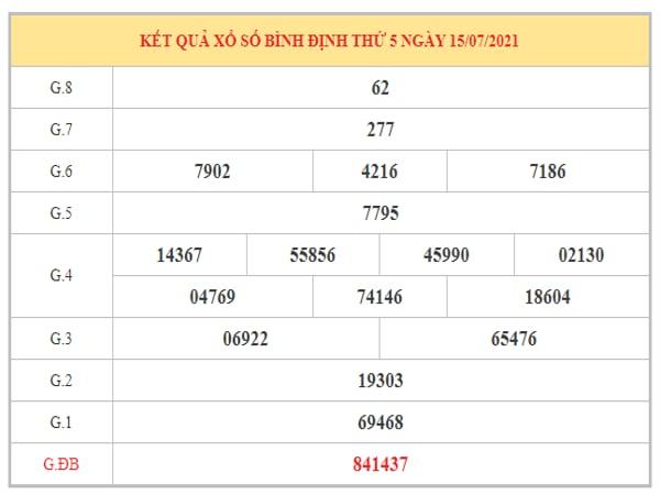 Nhận định KQXSBDI ngày 22/7/2021 dựa trên kết quả kì trước