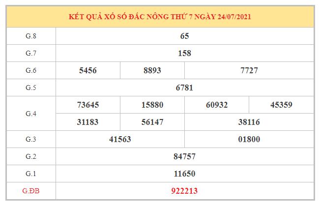 Thống kê KQXSDNO ngày 31/7/2021 dựa trên kết quả kì trước