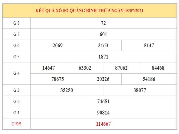 Thống kê KQXSQB ngày 15/7/2021 dựa trên kết quả kì trước