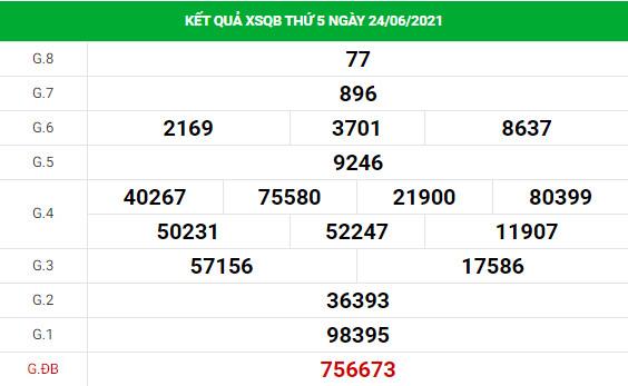 Phân tích XSQB ngày 1/7/2021 hôm nay thứ 5 chính xác