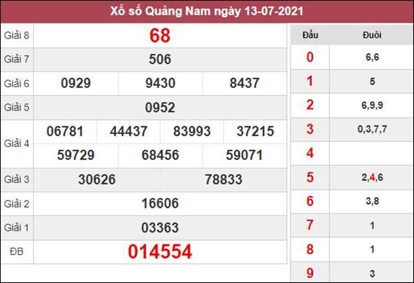 Nhận định KQXS Quảng Nam 20/7/2021 chốt XSQNM thứ 3