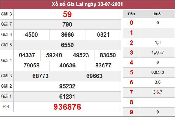 Phân tích SXGL 6/8/2021 thứ 6 chi tiết chuẩn xác nhất