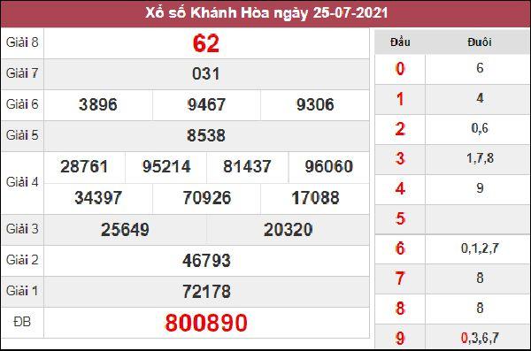 Phân tích XSKH 11/8/2021 chốt lô Khánh Hoà cùng chuyên gia