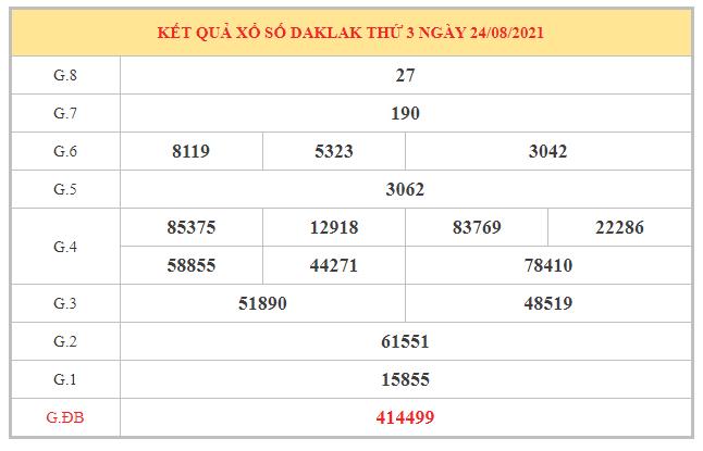 Thống kê KQXSDLK ngày 31/8/2021 dựa trên kết quả kì trước