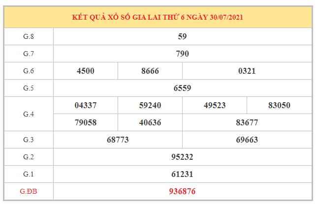 Dự đoán XSGL ngày 6/8/2021 dựa trên kết quả kì trước