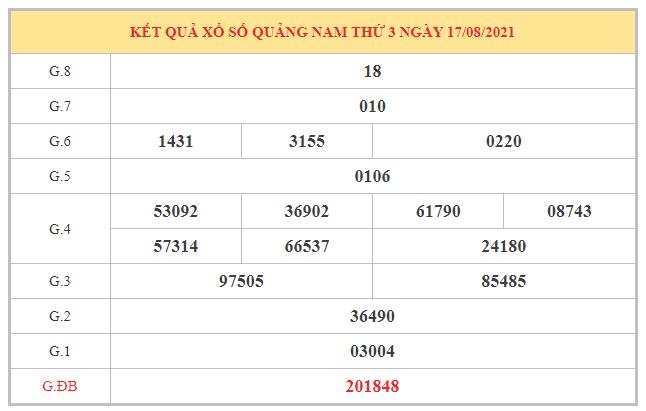 Nhận định KQXSQNM ngày 24/8/2021 dựa trên kết quả kì trước