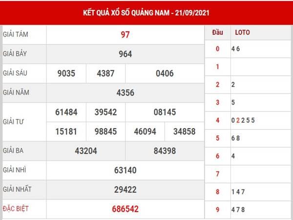 Thống kê KQSX Quảng Nam thứ 3 ngày 28/9/2021