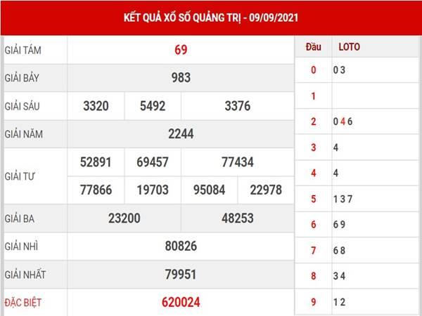 Thống kê KQSX Quảng Trị thứ 5 ngày 16/9/2021