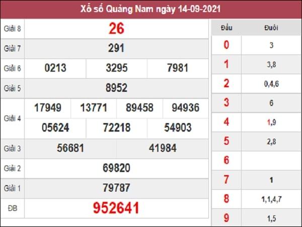 Nhận định XSQNM 21-09-2021