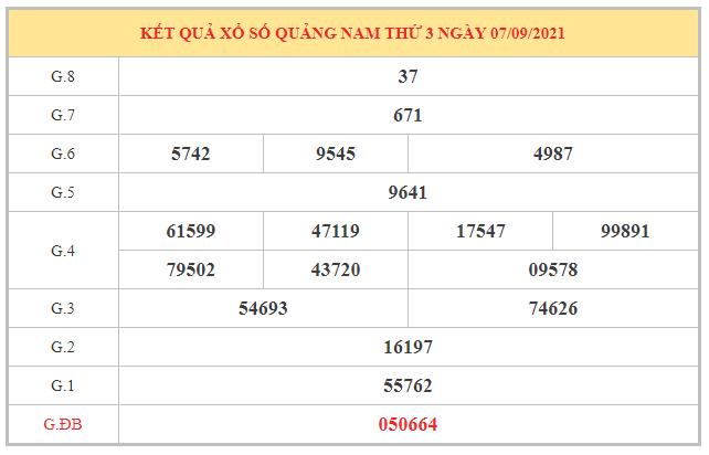 Nhận định KQXSQNM ngày 14/9/2021 dựa trên kết quả kì trước