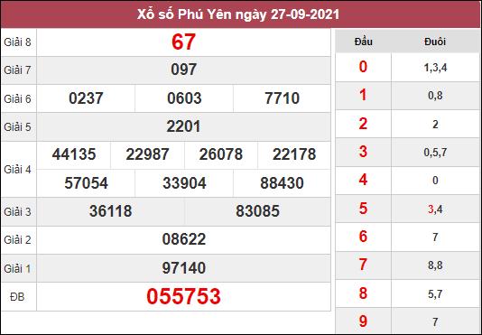 Nhận định KQXSPY ngày 4/10/2021 chốt lô VIP Phú Yên